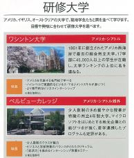 university list1