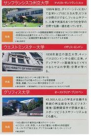 university list2